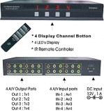 AV Matrix Switcher  SB-5544