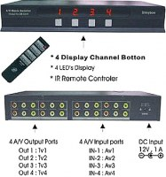 AV Matrix Switcher  SB-5544